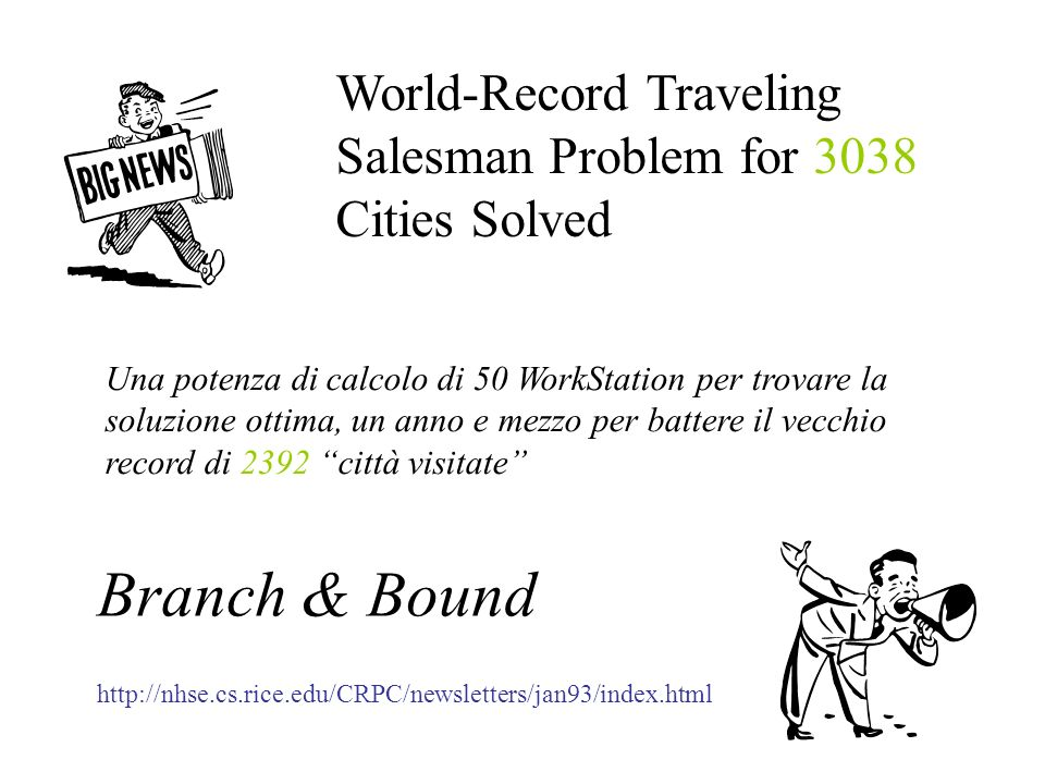World-Record Traveling Salesman Problem for 3038 Cities Solved