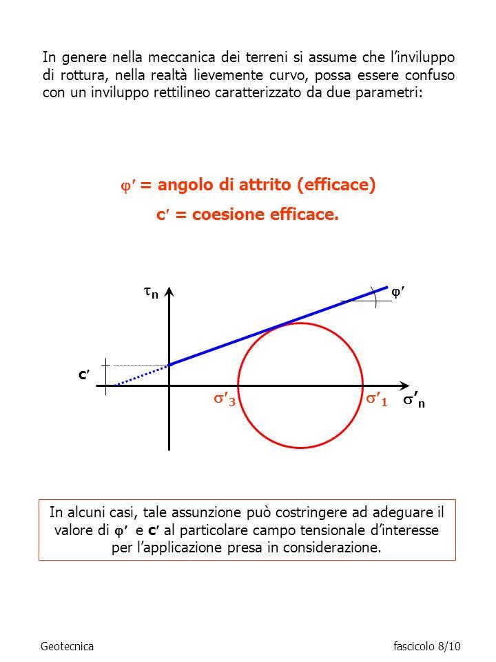  = angolo di attrito (efficace)