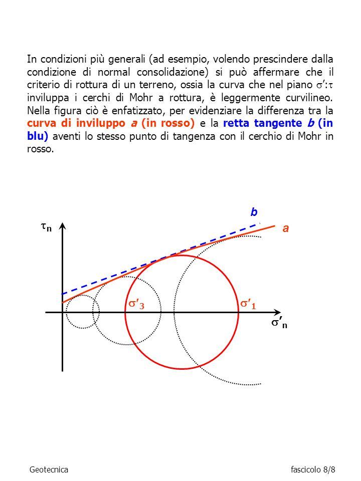 In condizioni più generali (ad esempio, volendo prescindere dalla condizione di normal consolidazione) si può affermare che il criterio di rottura di un terreno, ossia la curva che nel piano s':t inviluppa i cerchi di Mohr a rottura, è leggermente curvilineo. Nella figura ciò è enfatizzato, per evidenziare la differenza tra la curva di inviluppo a (in rosso) e la retta tangente b (in blu) aventi lo stesso punto di tangenza con il cerchio di Mohr in rosso.