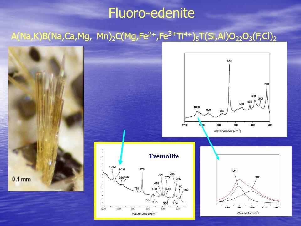 Fluoro-edenite A(Na,K)B(Na,Ca,Mg, Mn)2C(Mg,Fe2+,Fe3+Ti4+)5T(Si,Al)O22O3(F,Cl)2 Tremolite