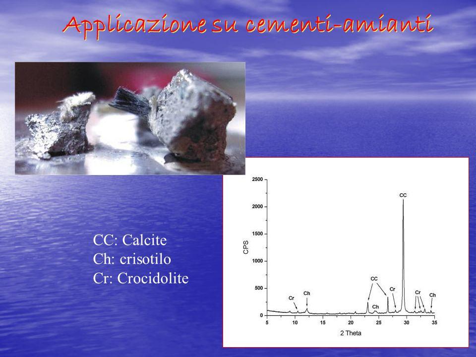 Applicazione su cementi-amianti