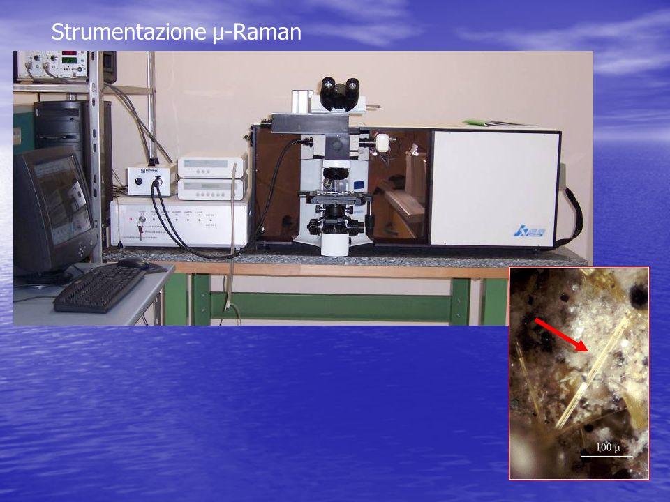 Strumentazione µ-Raman