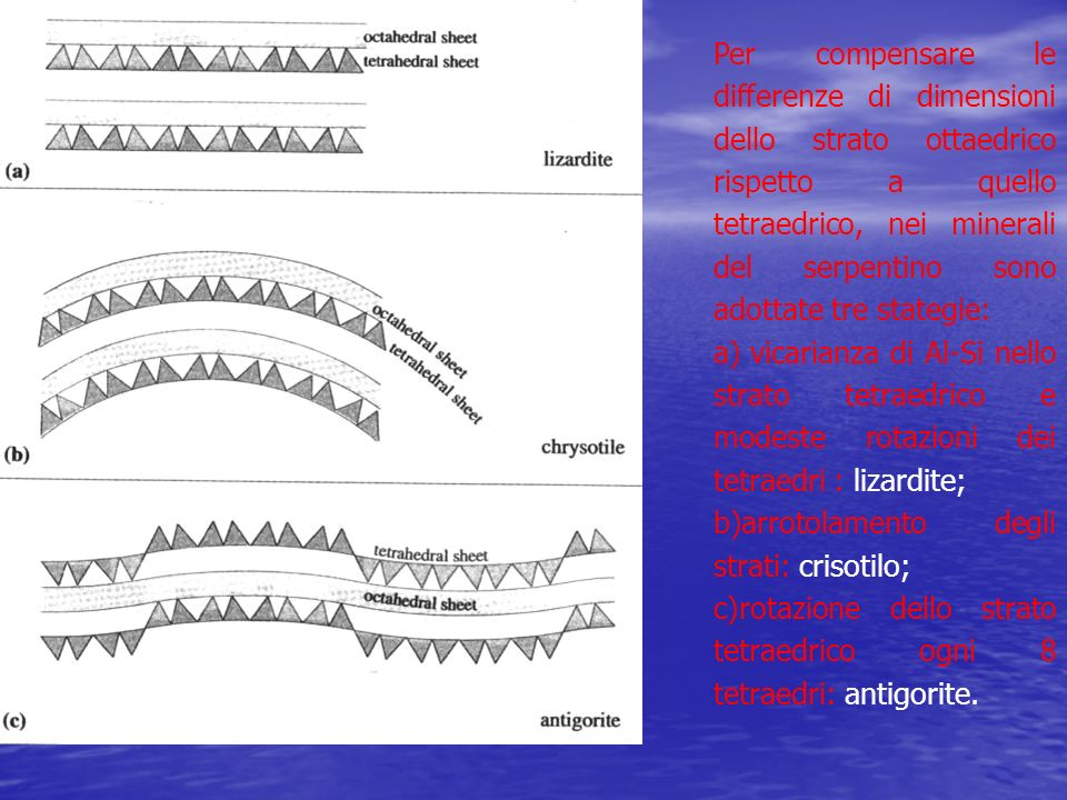 FLUORO-EDENITE FLUORO-EDENITE Characterization by Micro-Raman