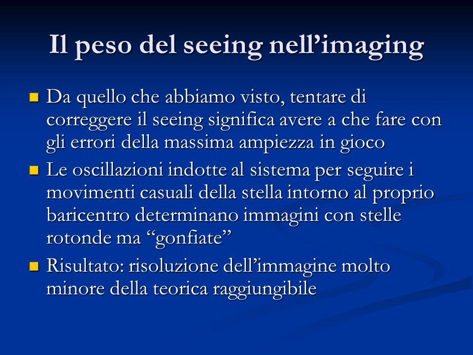 Il peso del seeing nell'imaging