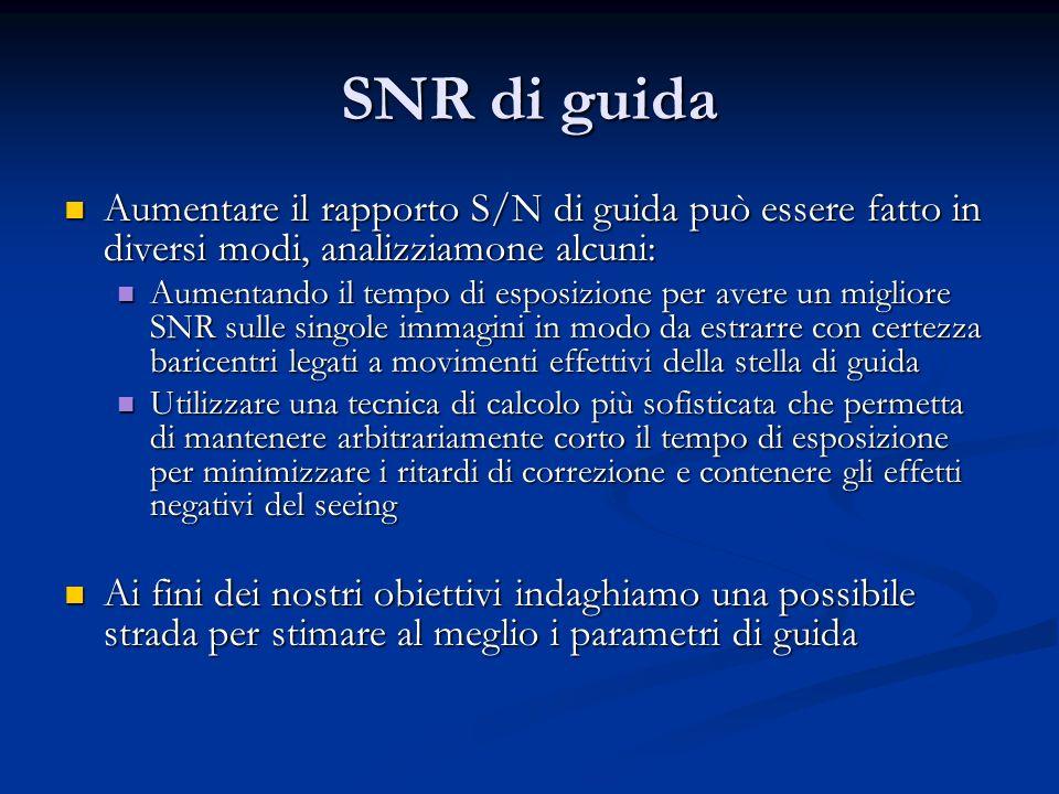 SNR di guidaAumentare il rapporto S/N di guida può essere fatto in diversi modi, analizziamone alcuni: