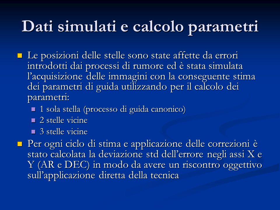 Dati simulati e calcolo parametri