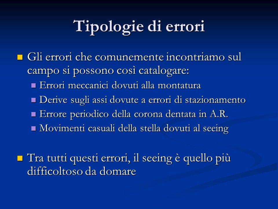 Tipologie di erroriGli errori che comunemente incontriamo sul campo si possono così catalogare: Errori meccanici dovuti alla montatura.