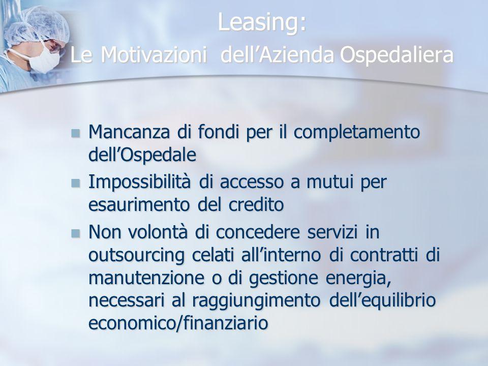 Leasing: Le Motivazioni dell'Azienda Ospedaliera