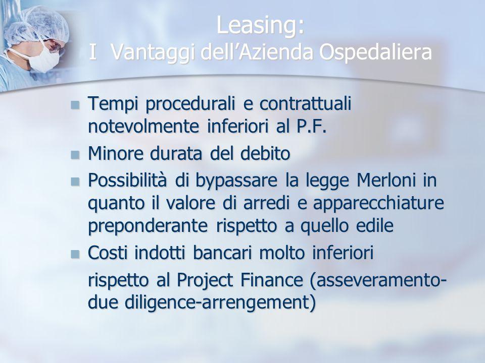 Leasing: I Vantaggi dell'Azienda Ospedaliera