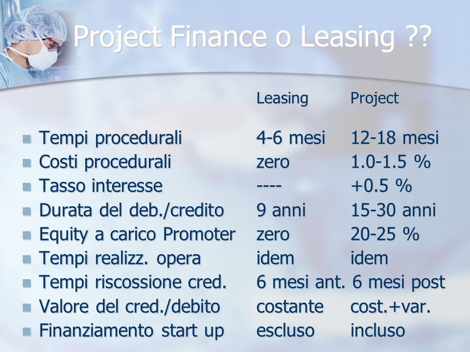 Project Finance o Leasing
