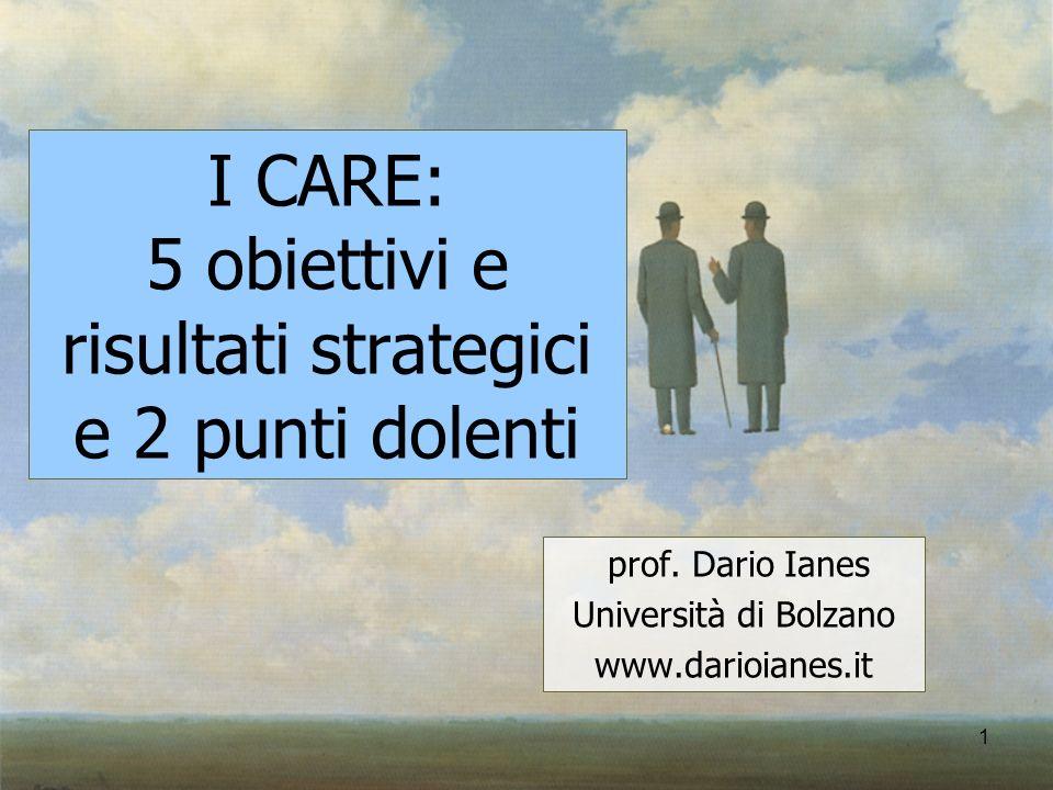 I CARE: 5 obiettivi e risultati strategici e 2 punti dolenti