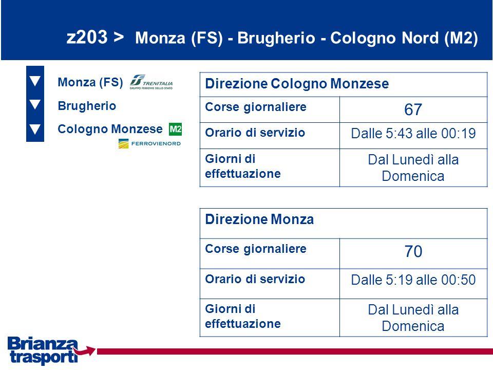 z203 > Monza (FS) - Brugherio - Cologno Nord (M2)