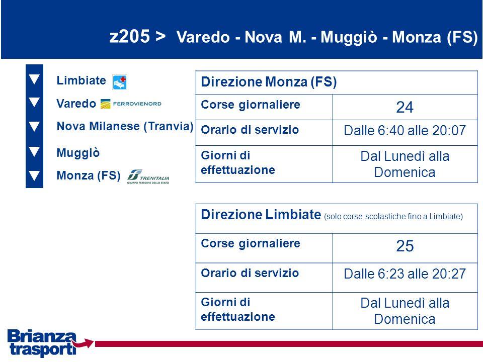 z205 > Varedo - Nova M. - Muggiò - Monza (FS)