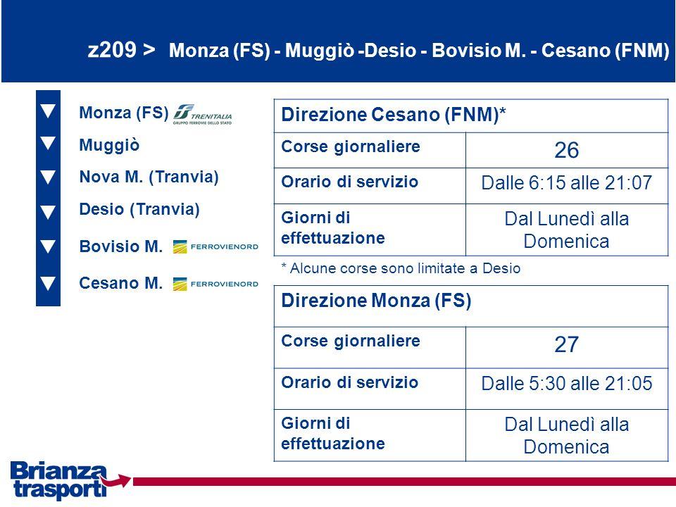 z209 > Monza (FS) - Muggiò -Desio - Bovisio M. - Cesano (FNM)