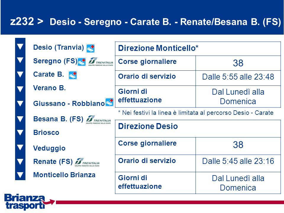 z232 > Desio - Seregno - Carate B. - Renate/Besana B. (FS)
