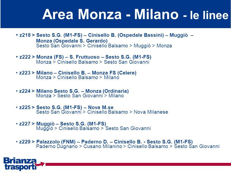 Area Monza - Milano - le linee