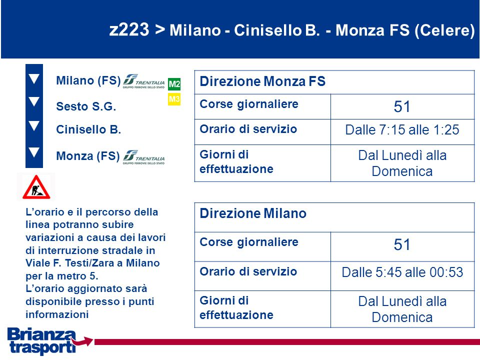z223 > Milano - Cinisello B. - Monza FS (Celere)