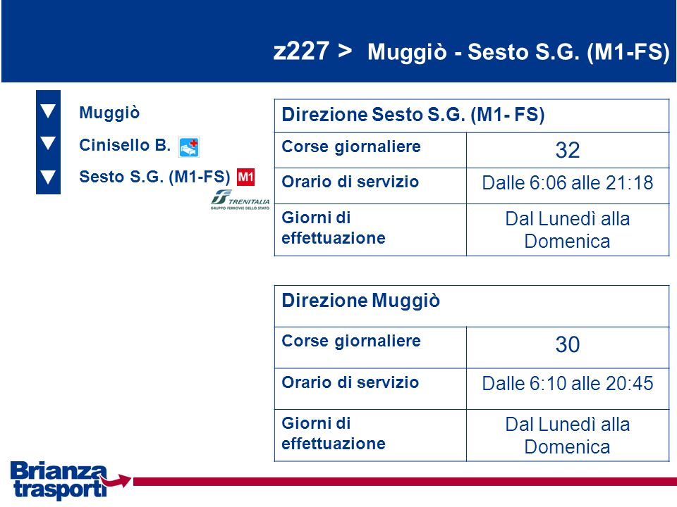 z227 > Muggiò - Sesto S.G. (M1-FS)