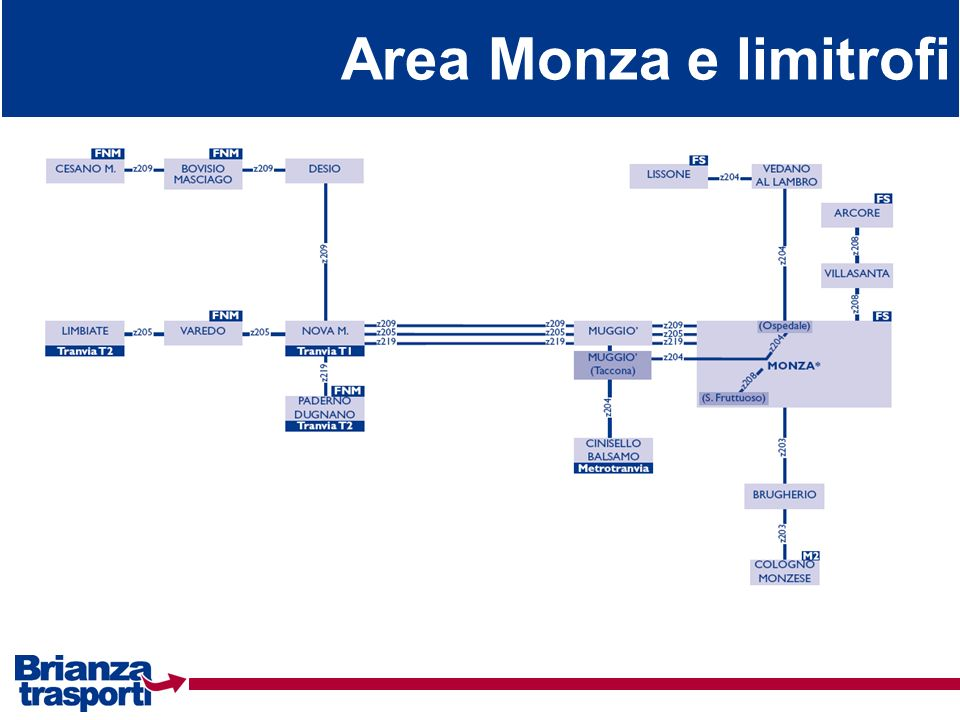 Area Monza e limitrofi