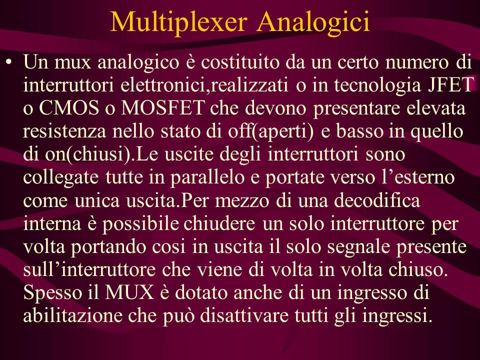 Multiplexer Analogici