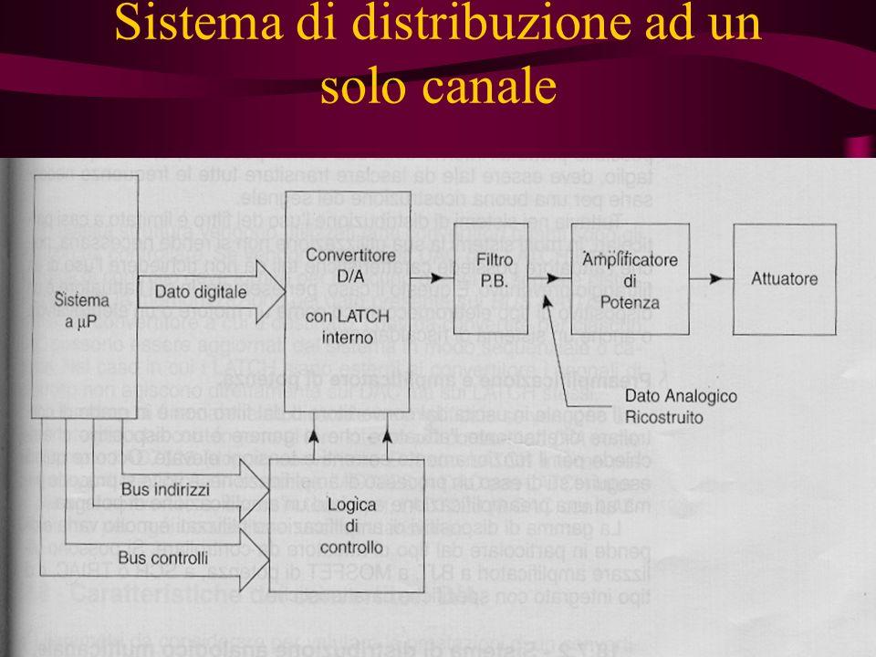 Sistema di distribuzione ad un solo canale