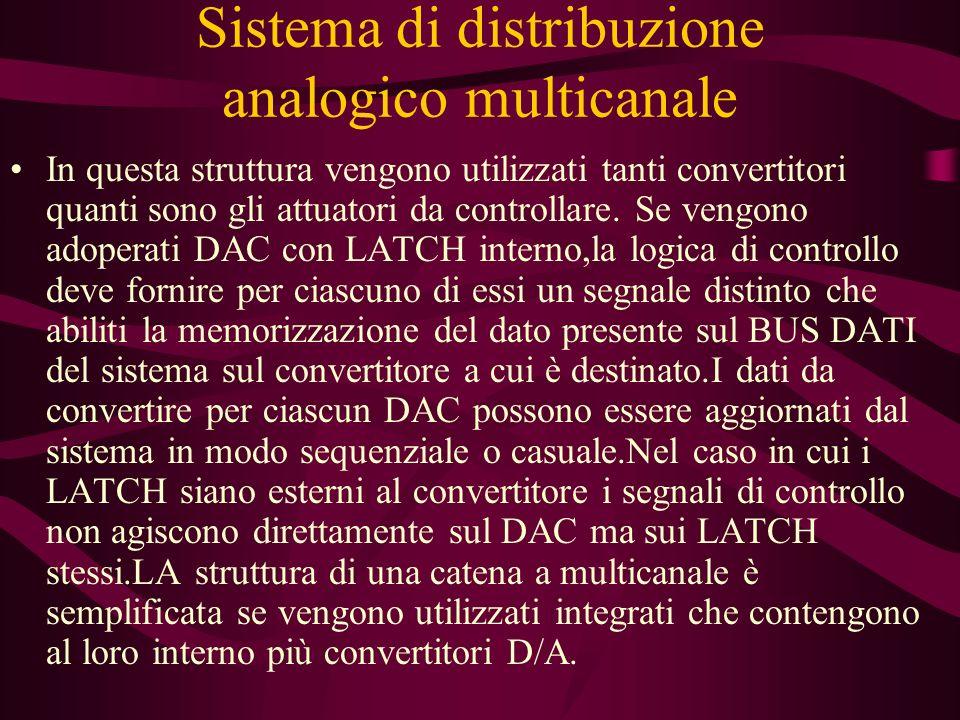 Sistema di distribuzione analogico multicanale
