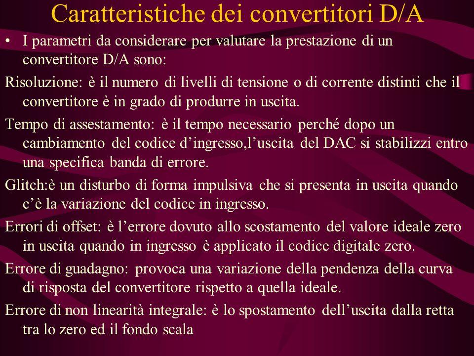 Caratteristiche dei convertitori D/A