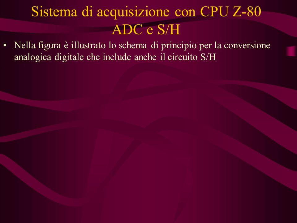 Sistema di acquisizione con CPU Z-80 ADC e S/H