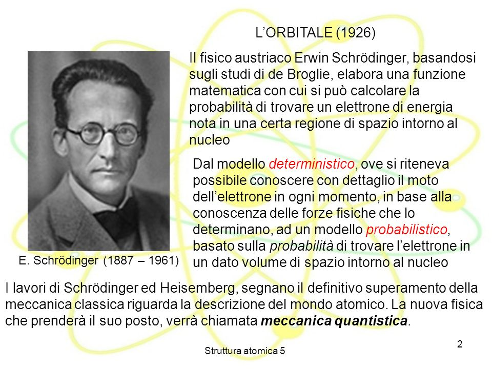 L'ORBITALE (1926)