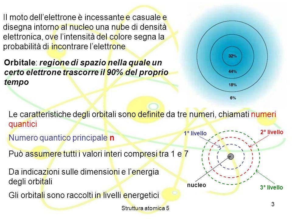 Numero quantico principale n
