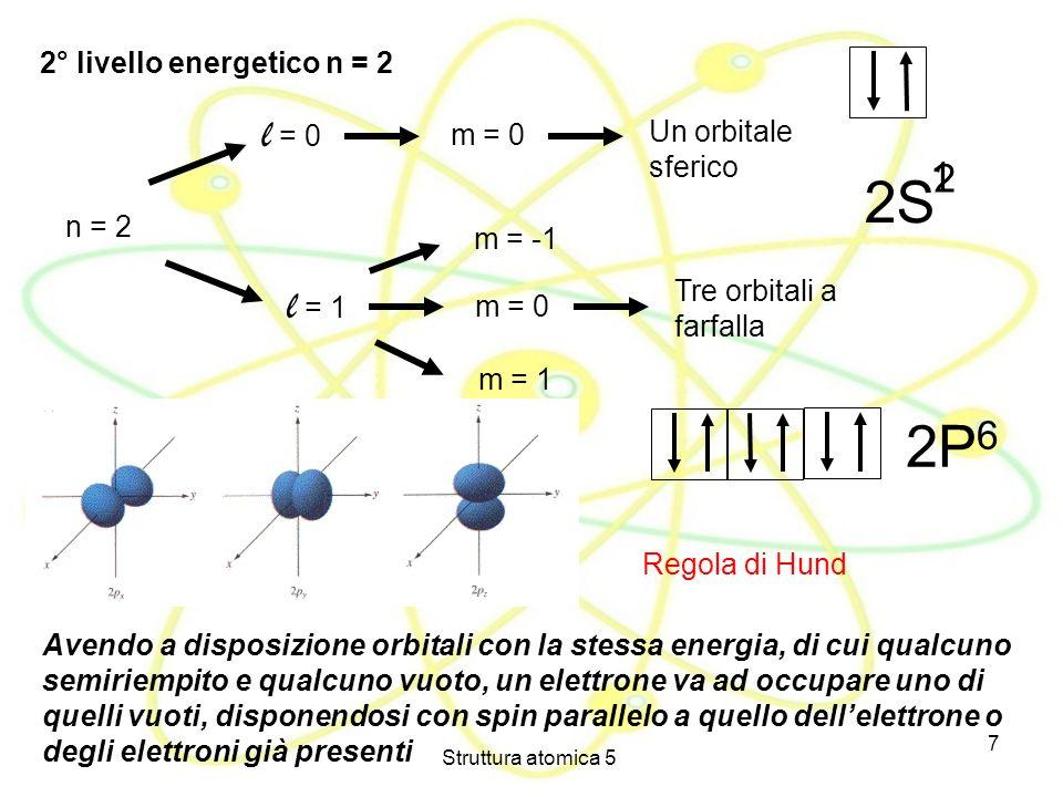 2S 1 2 2P6 l = 0 l = 1 2° livello energetico n = 2 m = 0