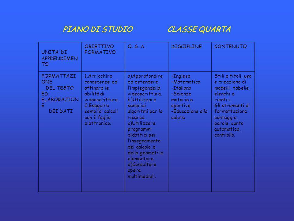 PIANO DI STUDIO CLASSE QUARTA