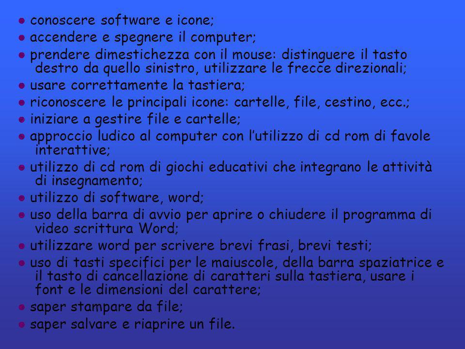 ● conoscere software e icone;