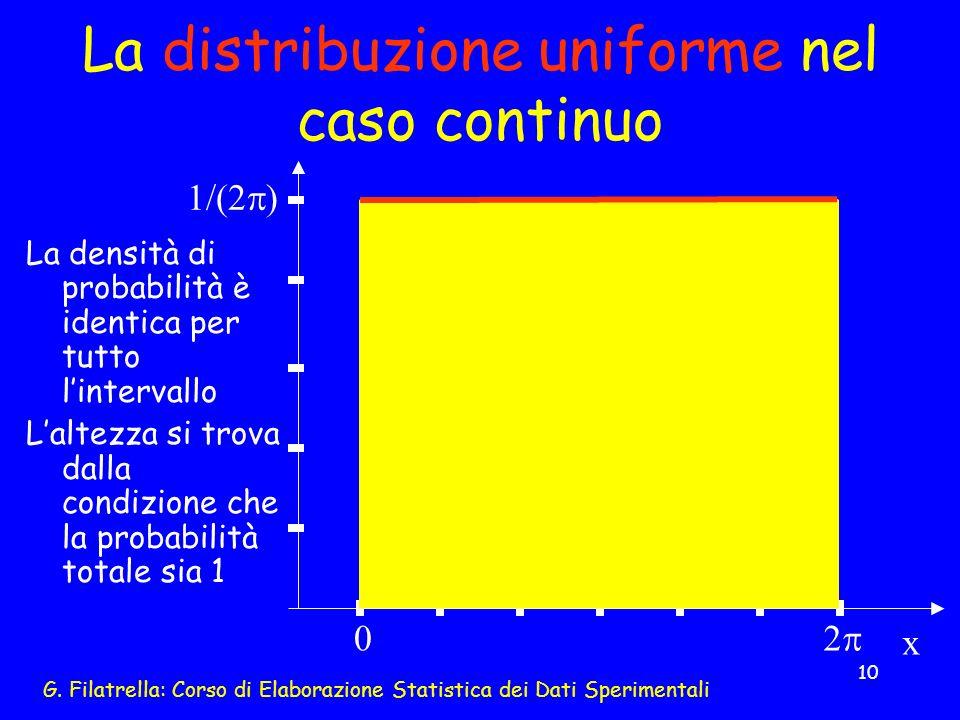 La distribuzione uniforme nel caso continuo
