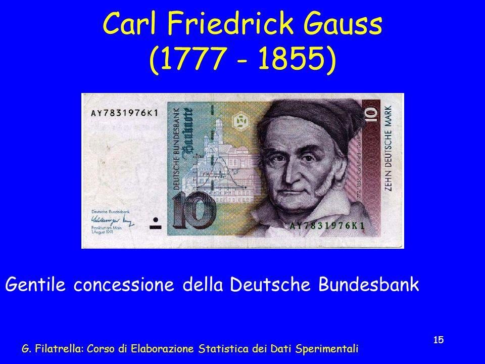 Carl Friedrick Gauss (1777 - 1855)