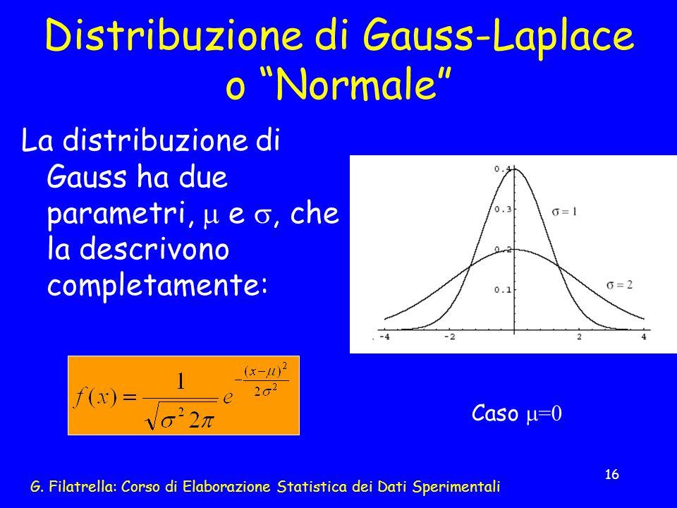 Distribuzione di Gauss-Laplace o Normale