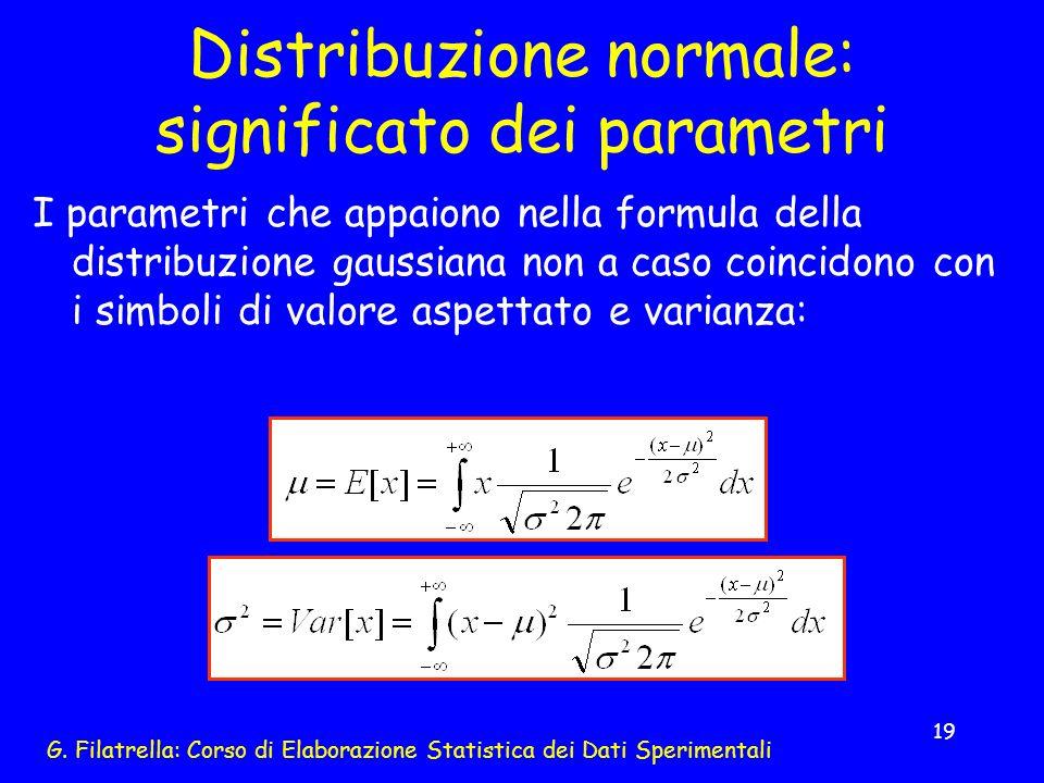 Distribuzione normale: significato dei parametri