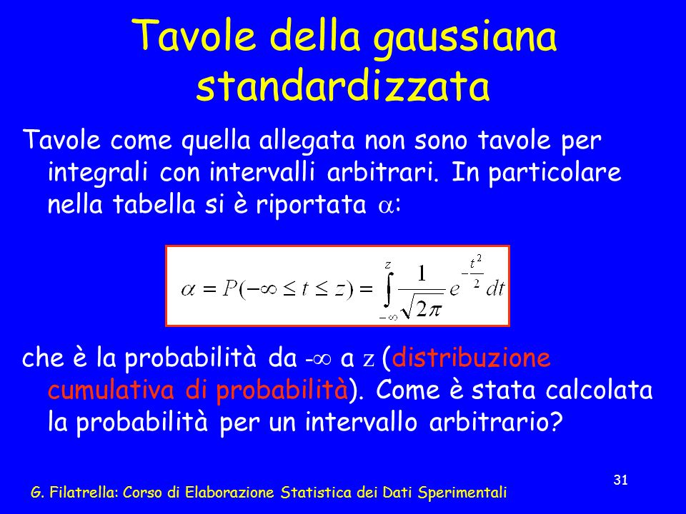 Tavole della gaussiana standardizzata