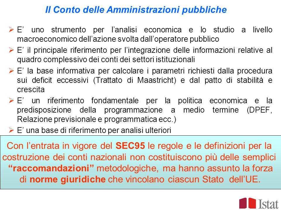 Il Conto delle Amministrazioni pubbliche