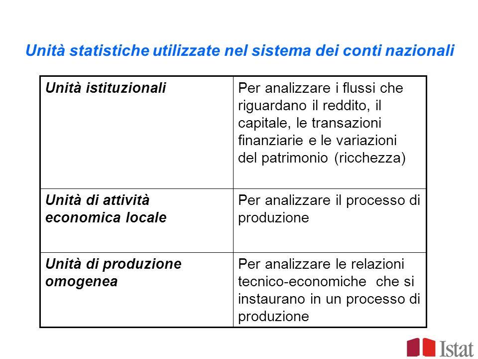 Unità statistiche utilizzate nel sistema dei conti nazionali