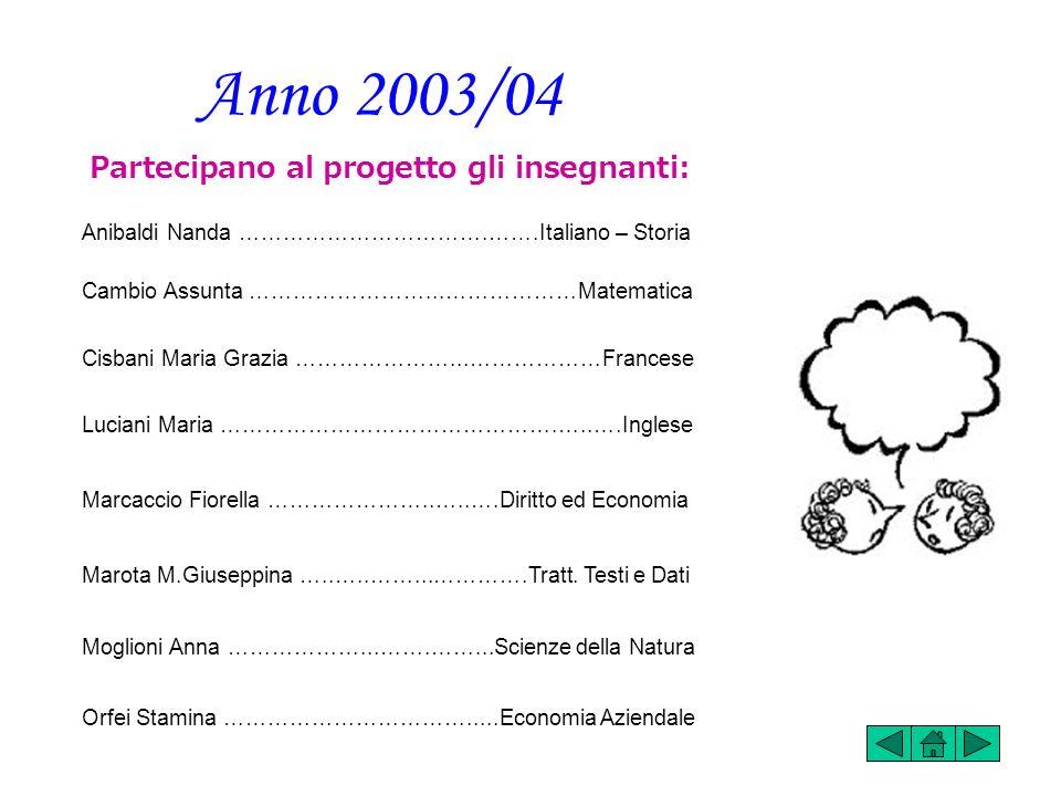 Anno 2003/04 Partecipano al progetto gli insegnanti: