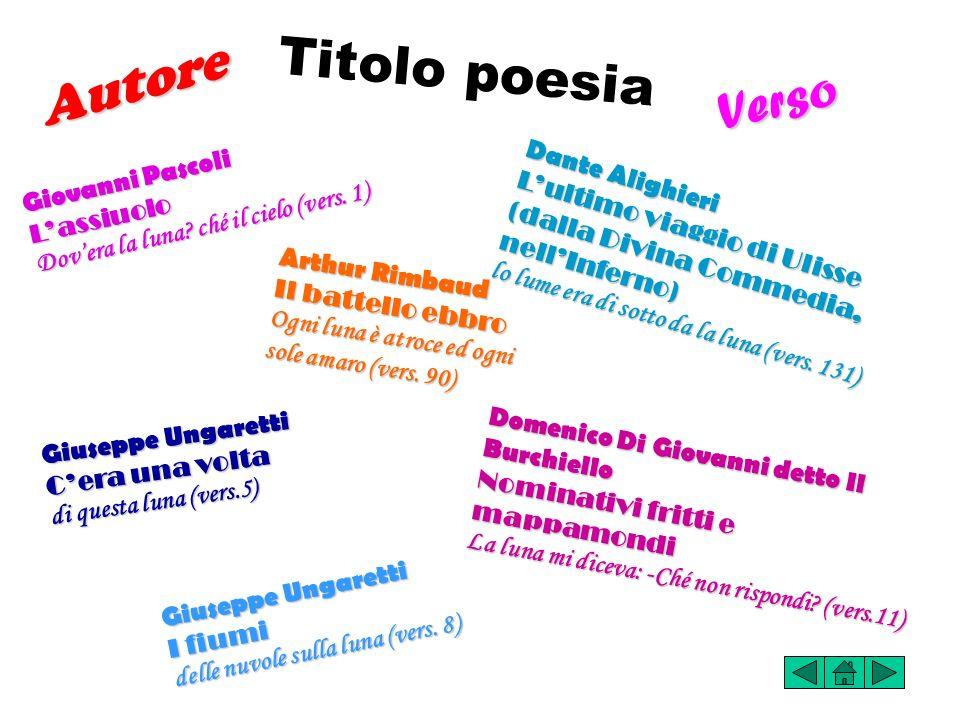 Titolo poesia Autore Verso Giovanni Pascoli