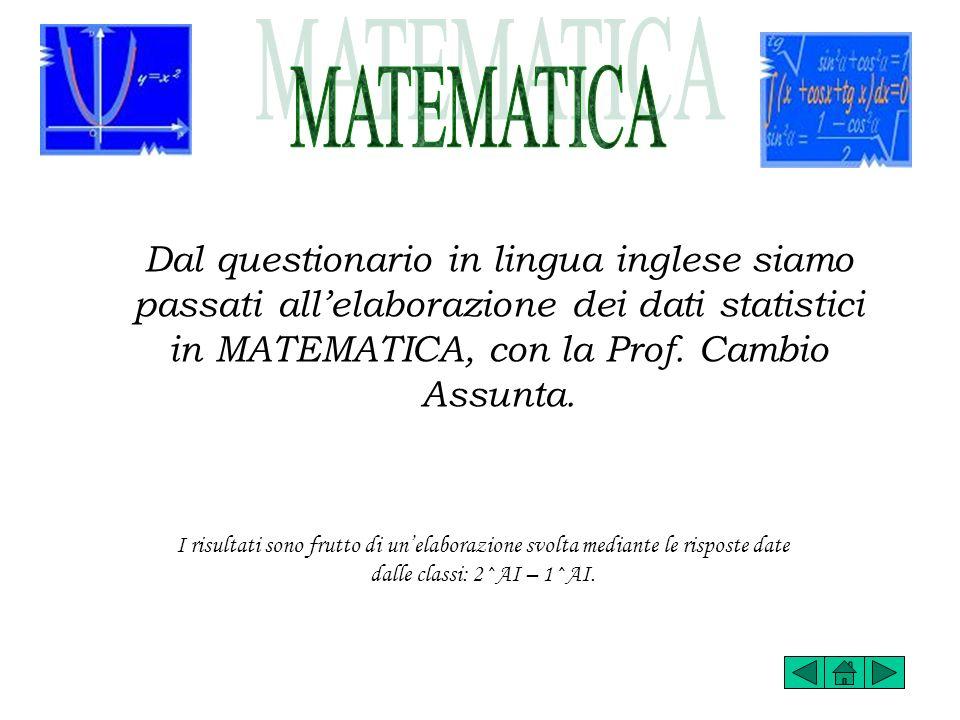 MATEMATICA Dal questionario in lingua inglese siamo passati all'elaborazione dei dati statistici in MATEMATICA, con la Prof. Cambio Assunta.