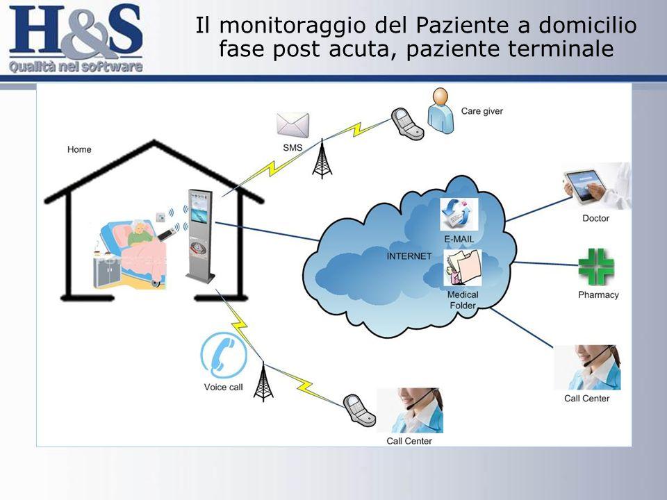 Il monitoraggio del Paziente a domicilio
