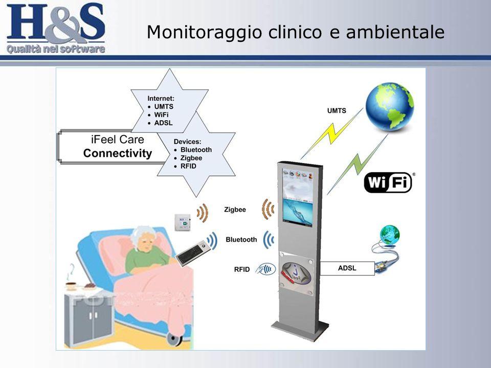Monitoraggio clinico e ambientale