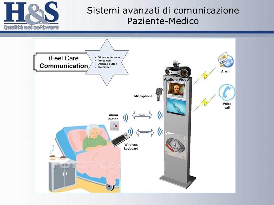 Sistemi avanzati di comunicazione Paziente-Medico