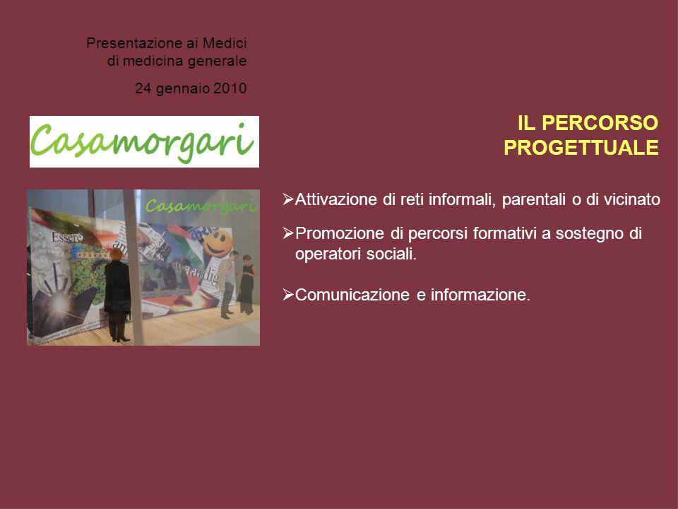 IL PERCORSO PROGETTUALE