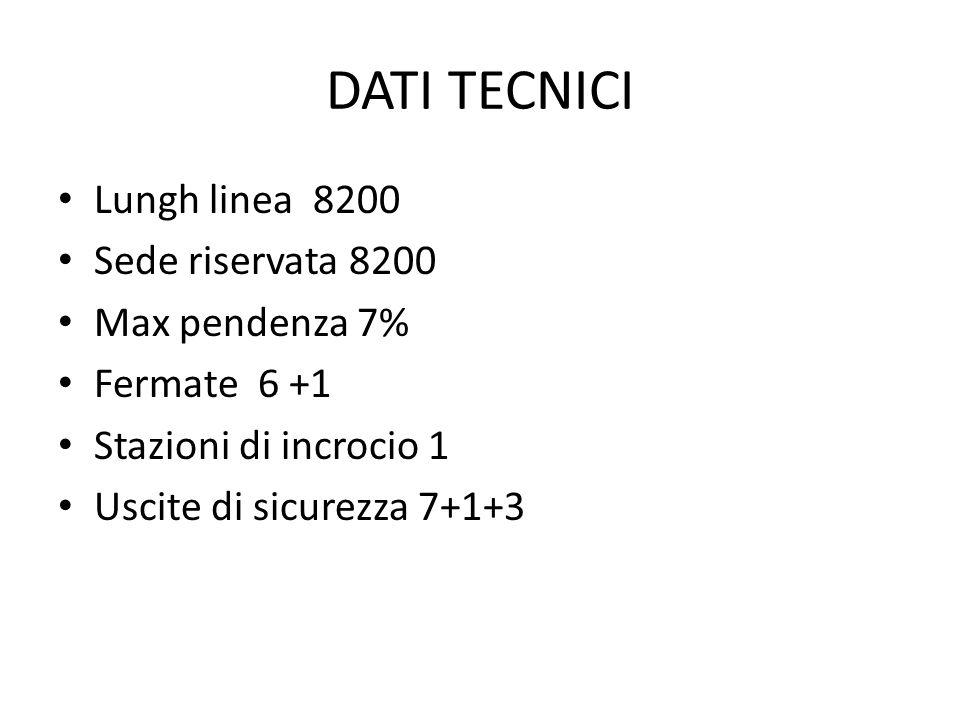 DATI TECNICI Lungh linea 8200 Sede riservata 8200 Max pendenza 7%