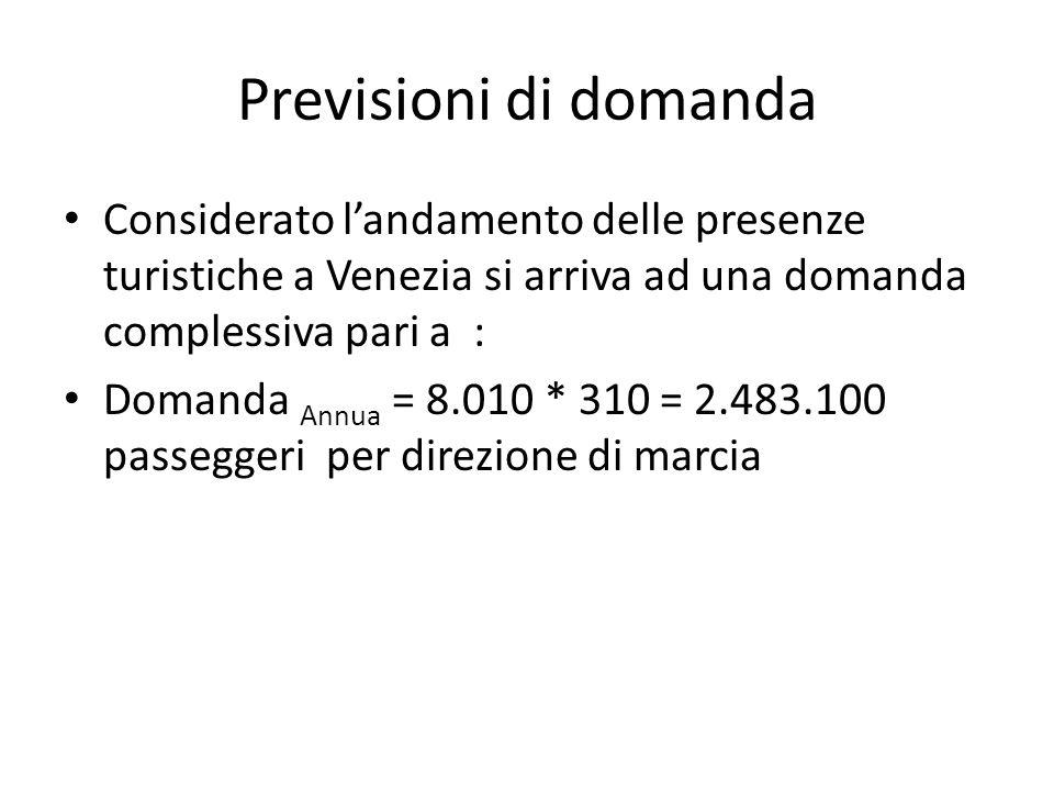 Previsioni di domandaConsiderato l'andamento delle presenze turistiche a Venezia si arriva ad una domanda complessiva pari a :