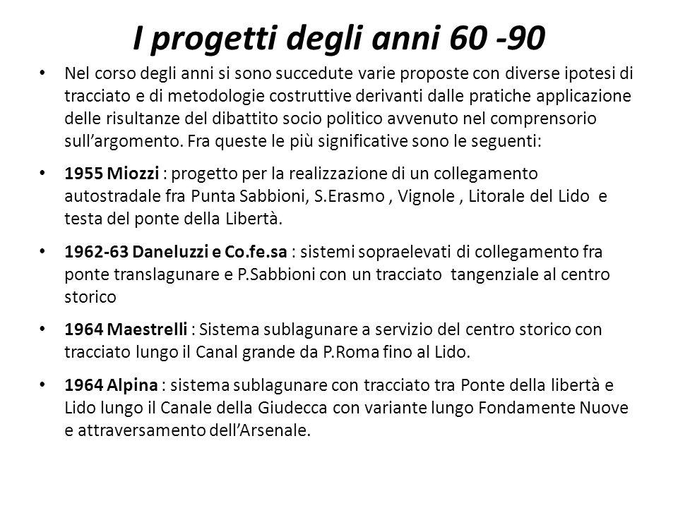 I progetti degli anni 60 -90